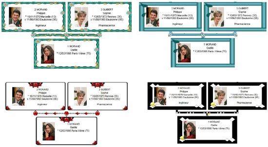 Arbre g n alogique coloriage - Arbre genealogique avec photo ...